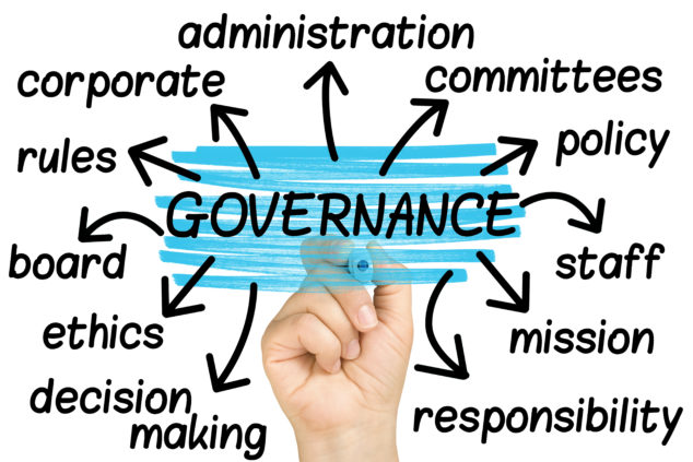 Overview of the components of governance